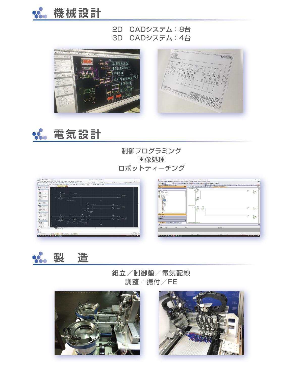 機械設計 2D CADシステム:8台 3D CADシステム:4台 電気設計 制御プログラミング 画像処理 ロボットティーチング 製造 組立/制御盤/電気配線 調整/据付/FE